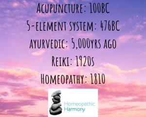 Alternative Medicine History